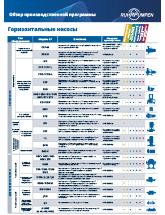 Product & Market Portfolio - RUSSIAN