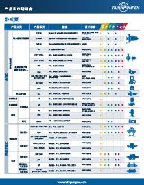 Product & Market Portfolio - CHINESE