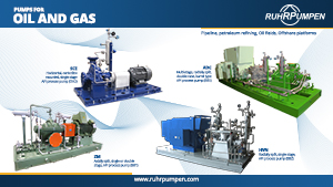 Pumps for Oil and Gas - Poster