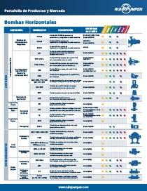 Product & Market Portfolio - ESPAÑOL