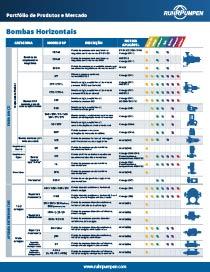 Product & Market Portfolio - PORTUGUESE